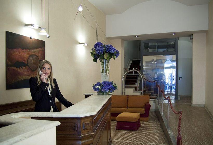 Hotel Columbia Rom