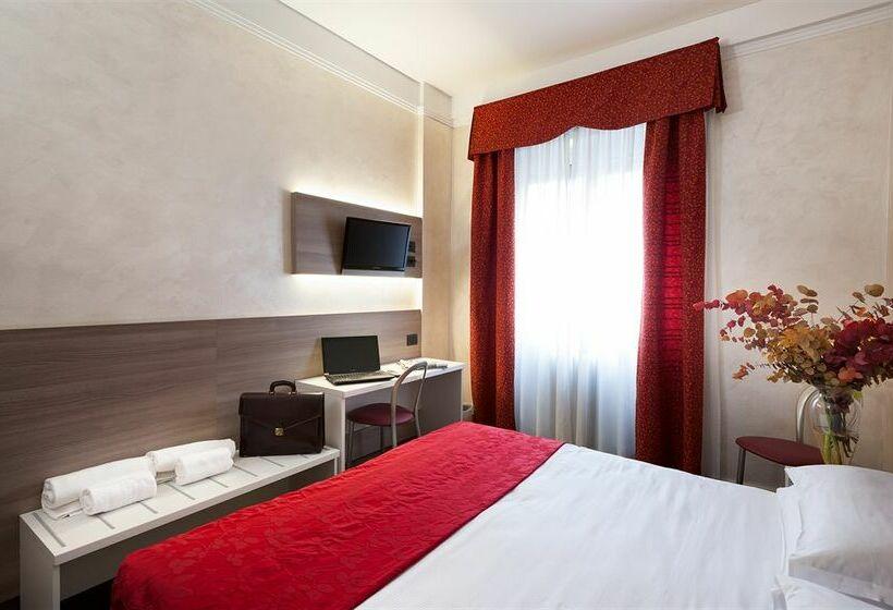 Hotel Gamma Mailand