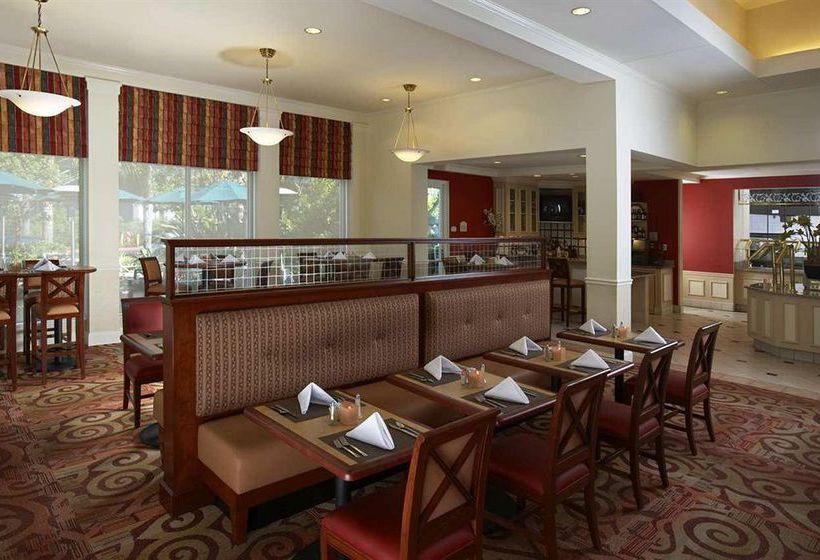 Hotel Hilton Garden Inn Richmond South Southpark Colonial Heights As Melhores Ofertas Com Destinia